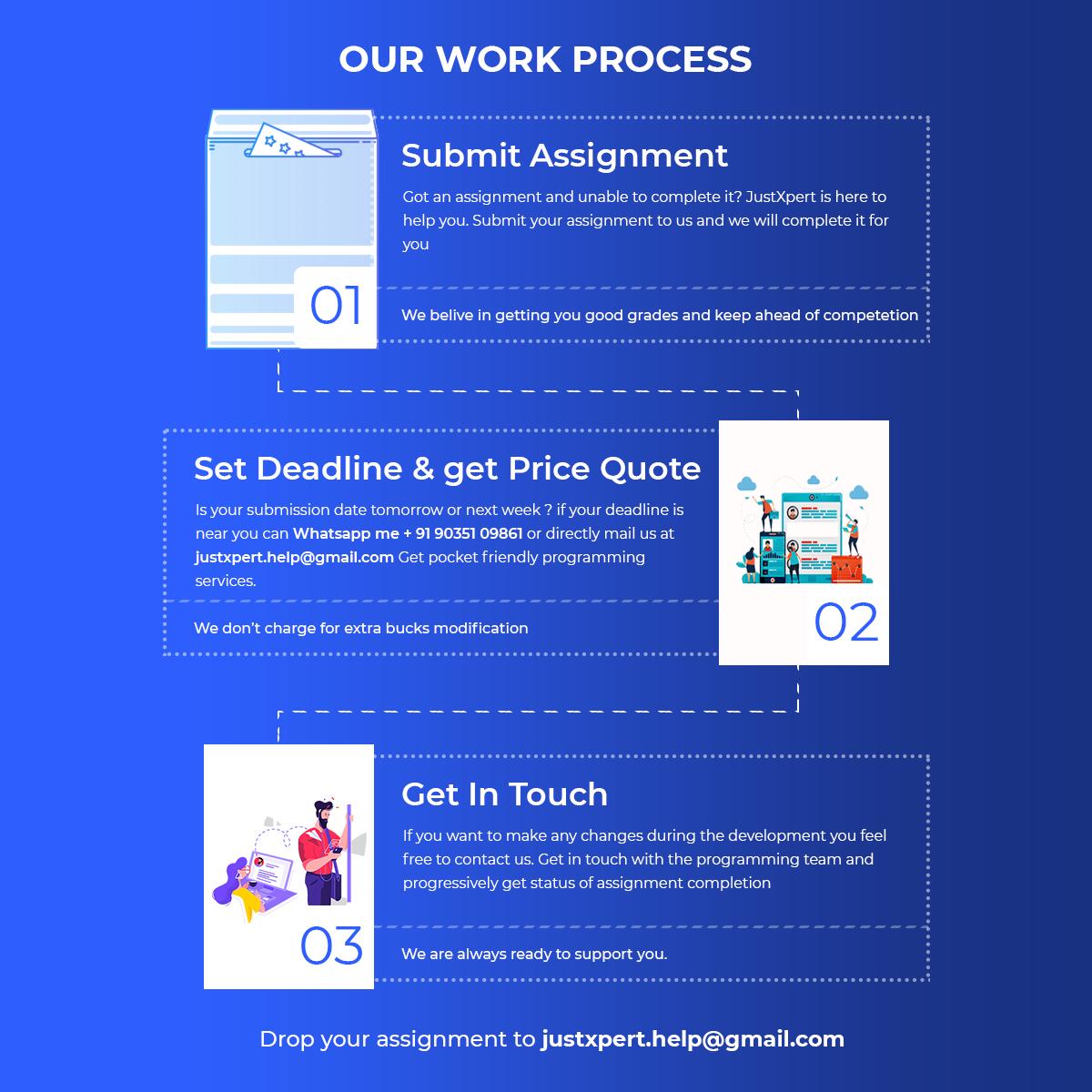 How we work? JustXpert