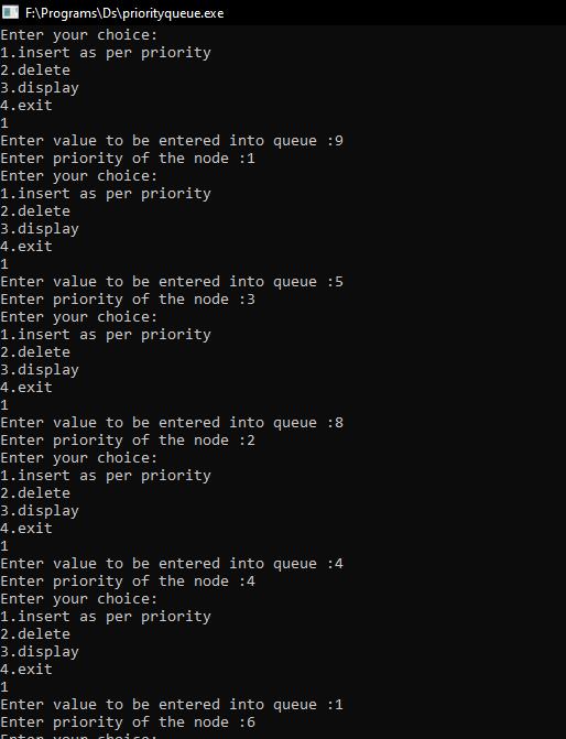 Priority Queue in C Programming